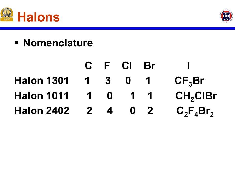 Halons  Nomenclature C F Cl Br I Halon 13011 3 0 1 CF 3 Br Halon 1011 1 0 1 1 CH 2 ClBr Halon 2402 2 4 0 2 C 2 F 4 Br 2