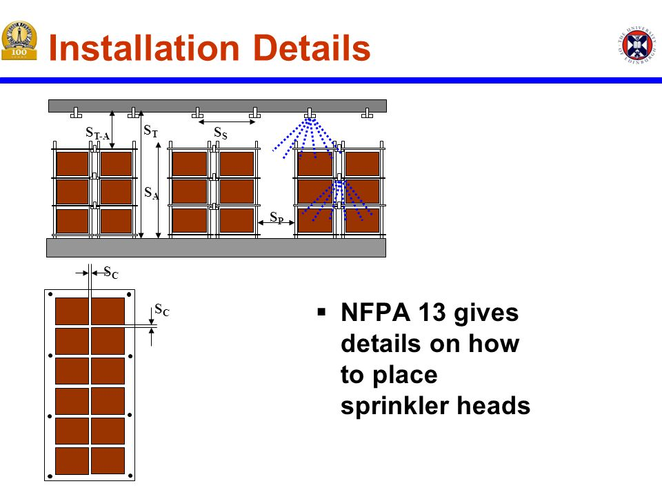 Installation Details  NFPA 13 gives details on how to place sprinkler heads S T-A STST SASA S SPSP SCSC SCSC