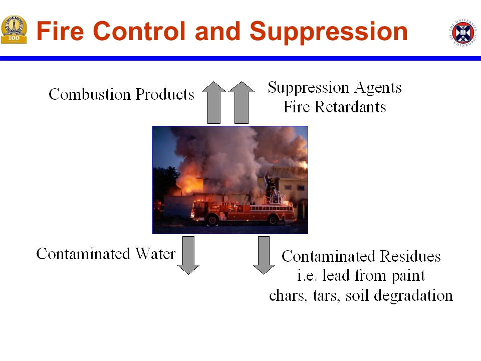 Fire Control and Suppression