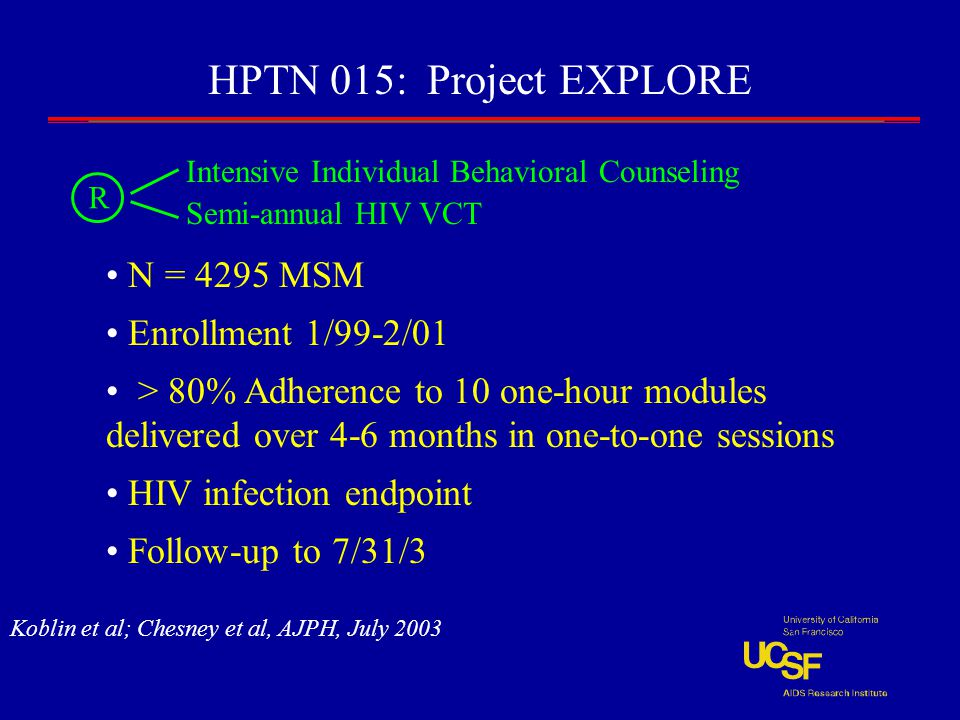 R Intensive Individual Behavioral Counseling Semi-annual HIV VCT HPTN 015: Project EXPLORE N = 4295 MSM Enrollment 1/99-2/01 > 80% Adherence to 10 one-hour modules delivered over 4-6 months in one-to-one sessions HIV infection endpoint Follow-up to 7/31/3 Koblin et al; Chesney et al, AJPH, July 2003