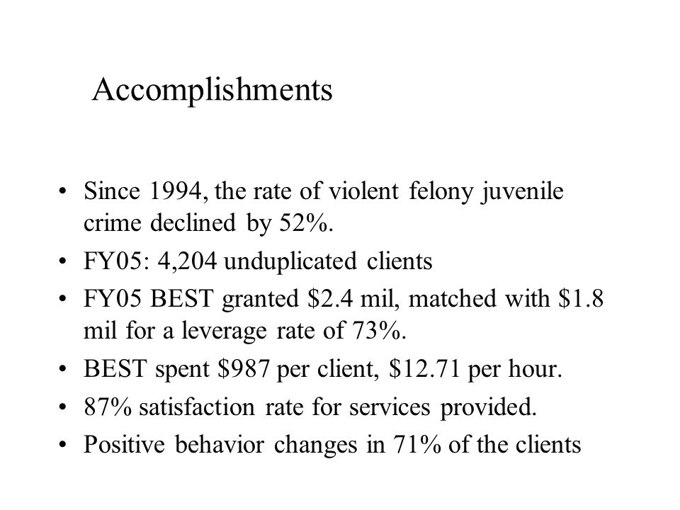 Accomplishments Since 1994, the rate of violent felony juvenile crime declined by 52%.