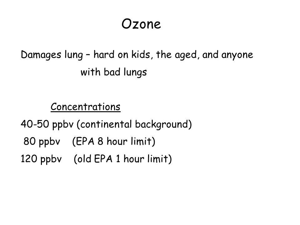 EPA Map of Peak Ozone Concentration 0-60 ppb 61-79 ppb 80-99 ppb 100-110 ppb 111-124 ppb 125+ ppb No Data