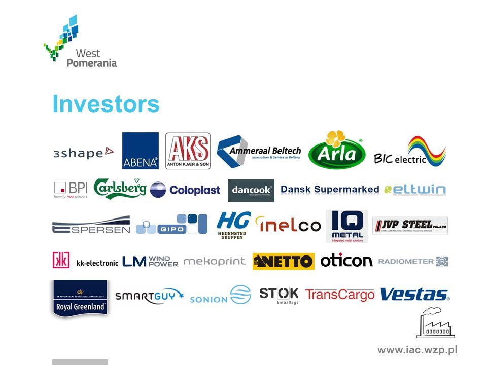 www.iac.wzp.p l Investors