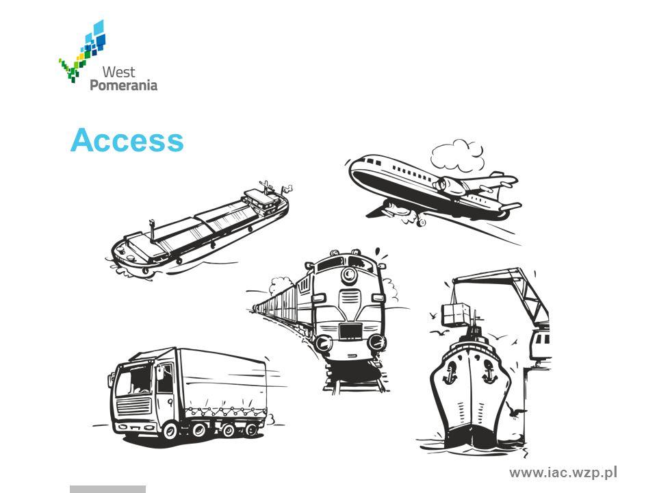www.iac.wzp.p l Access