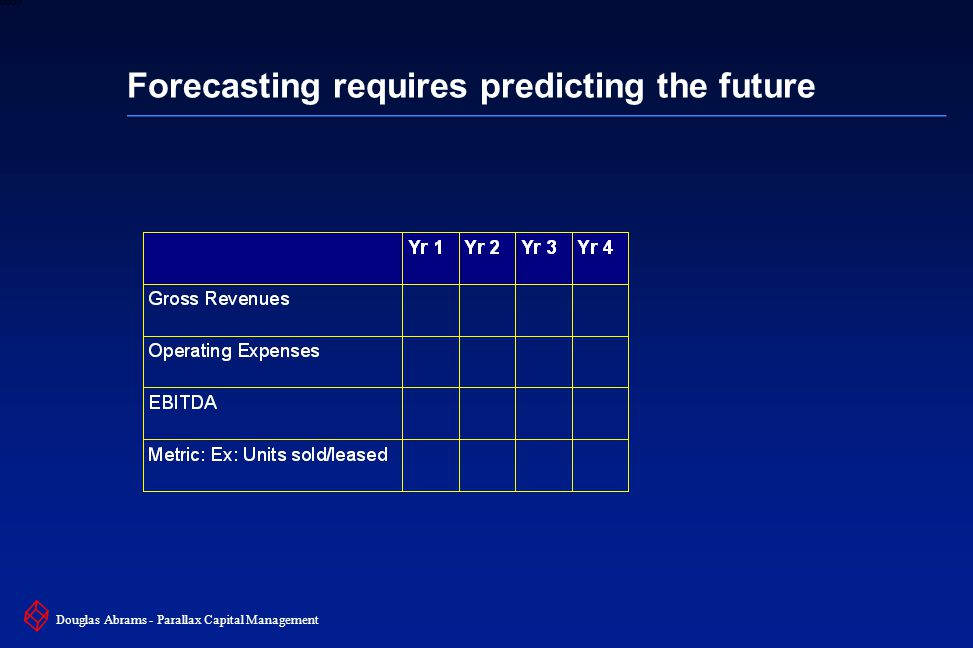 15 6XXXX Douglas Abrams - Parallax Capital Management Forecasting requires predicting the future