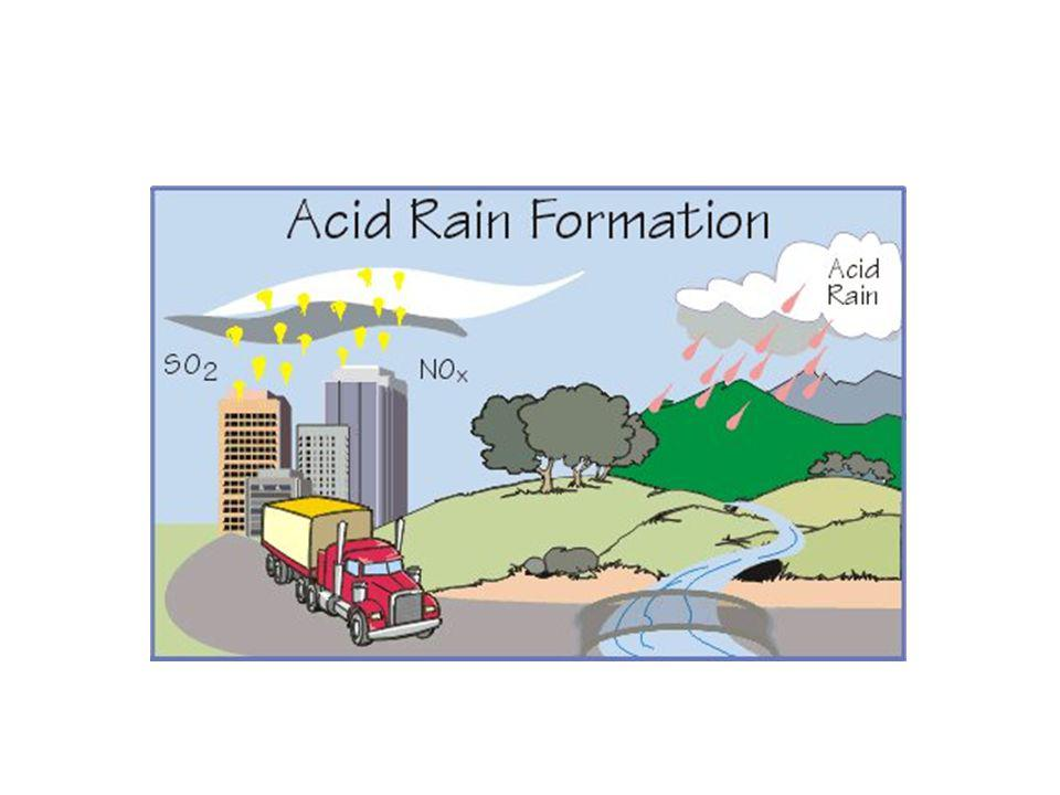 ACID RAIN pH < 5 - created by airborne pollutants (SO x, NO x, particulates, etc.) absorbed by atmospheric moisture.