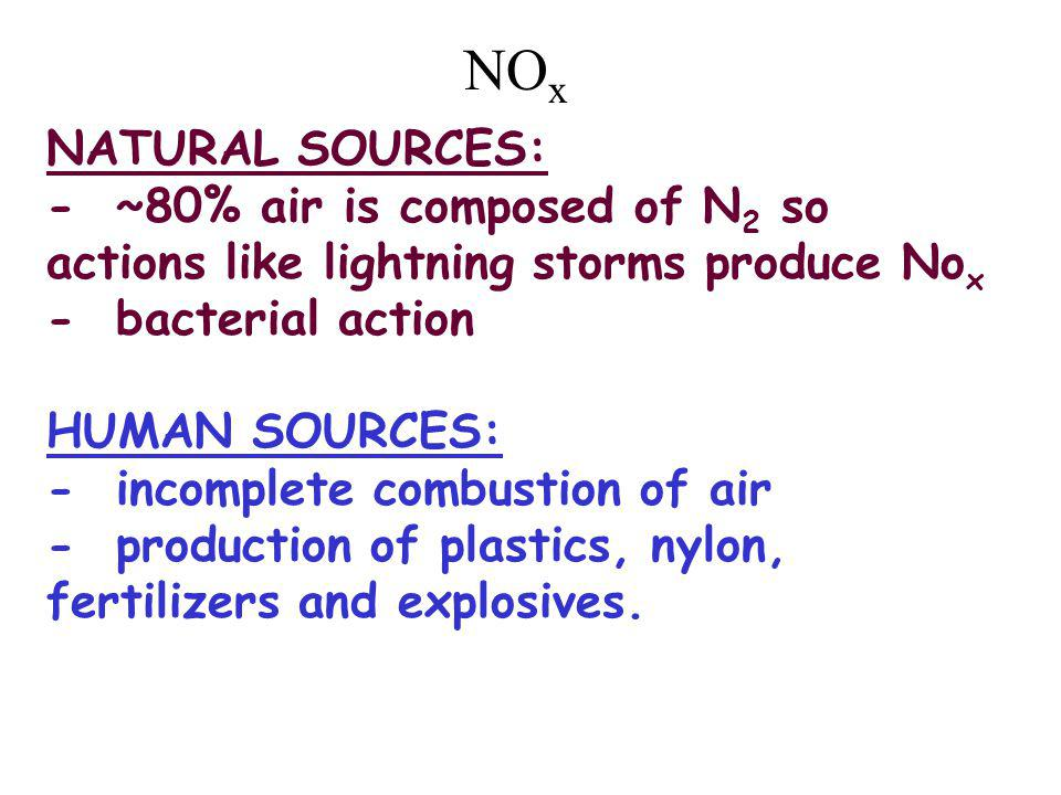 NATURAL SOURCES: - ~80% air is composed of N 2 so actions like lightning storms produce No x - bacterial action HUMAN SOURCES: - incomplete combustion of air - production of plastics, nylon, fertilizers and explosives.