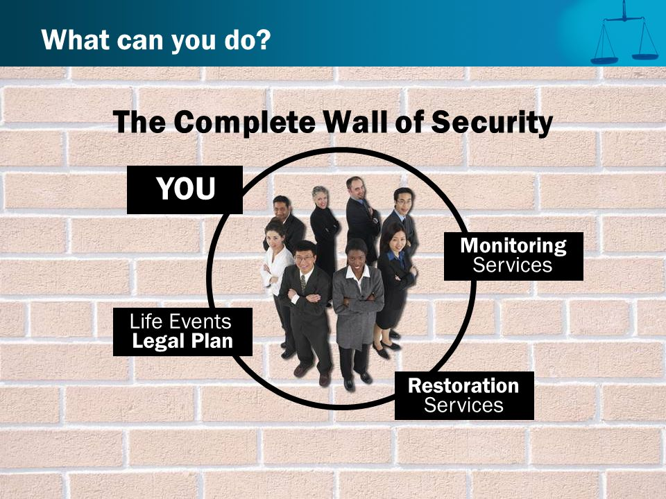 The Complete Wall of Security What can you do.