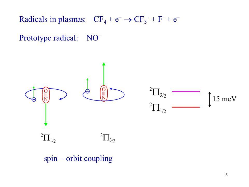 3 Radicals in plasmas: CF 4 + e –  CF 3 · + F · + e – Prototype radical: NO · spin – orbit coupling