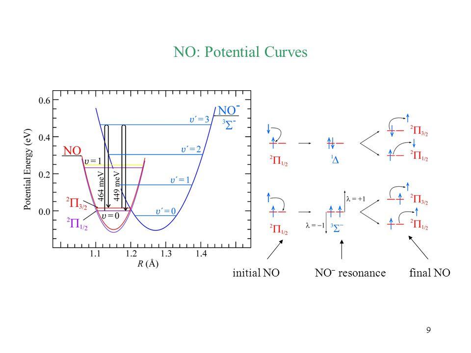 10 Comparison of NO and O 2 NOO2O2