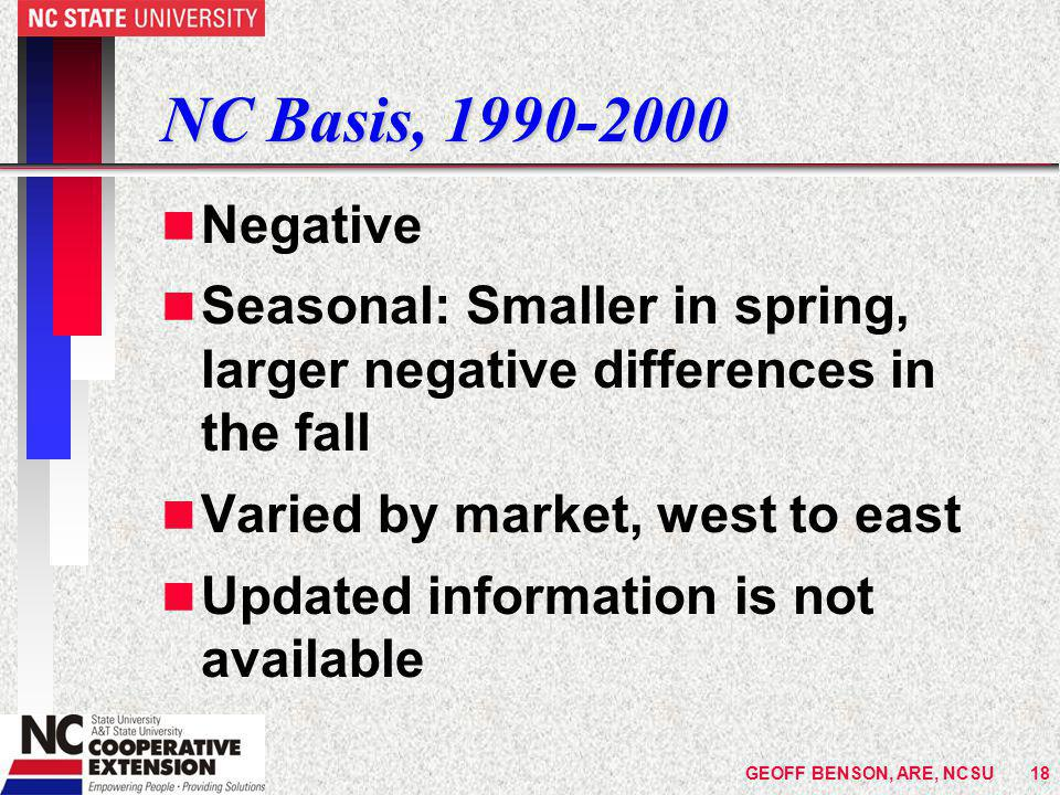GEOFF BENSON, ARE, NCSU18 NC Basis, 1990-2000 n Negative n Seasonal: Smaller in spring, larger negative differences in the fall n Varied by market, west to east n Updated information is not available