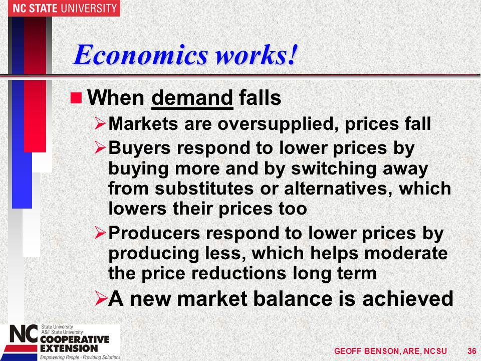 GEOFF BENSON, ARE, NCSU36 Economics works.