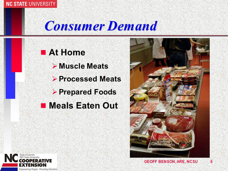 GEOFF BENSON, ARE, NCSU6 Meat Demand Outlook n Economic Outlook for 2009  Income: GNP down 2.0% from 2008  Inflation: 1.2%, down from 2008 (~ 3.8%)  Unemployment: 8.4% up from 5.8% in 2008  Population growth: Up ~ 0.9%  Other -- demographics, diet fads, etc.