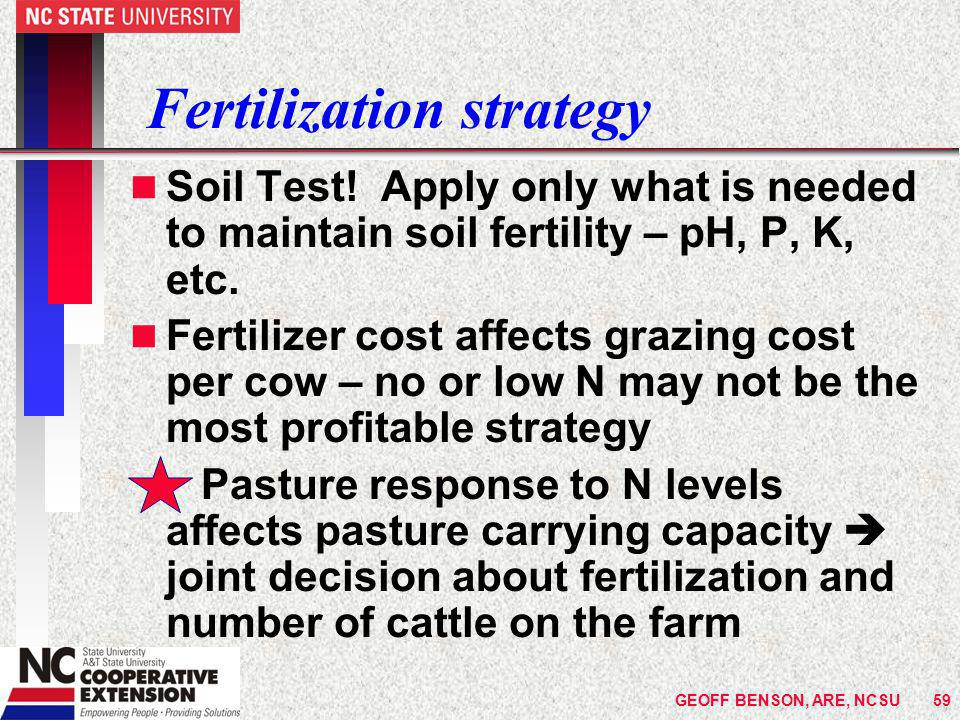 GEOFF BENSON, ARE, NCSU59 Fertilization strategy n Soil Test.