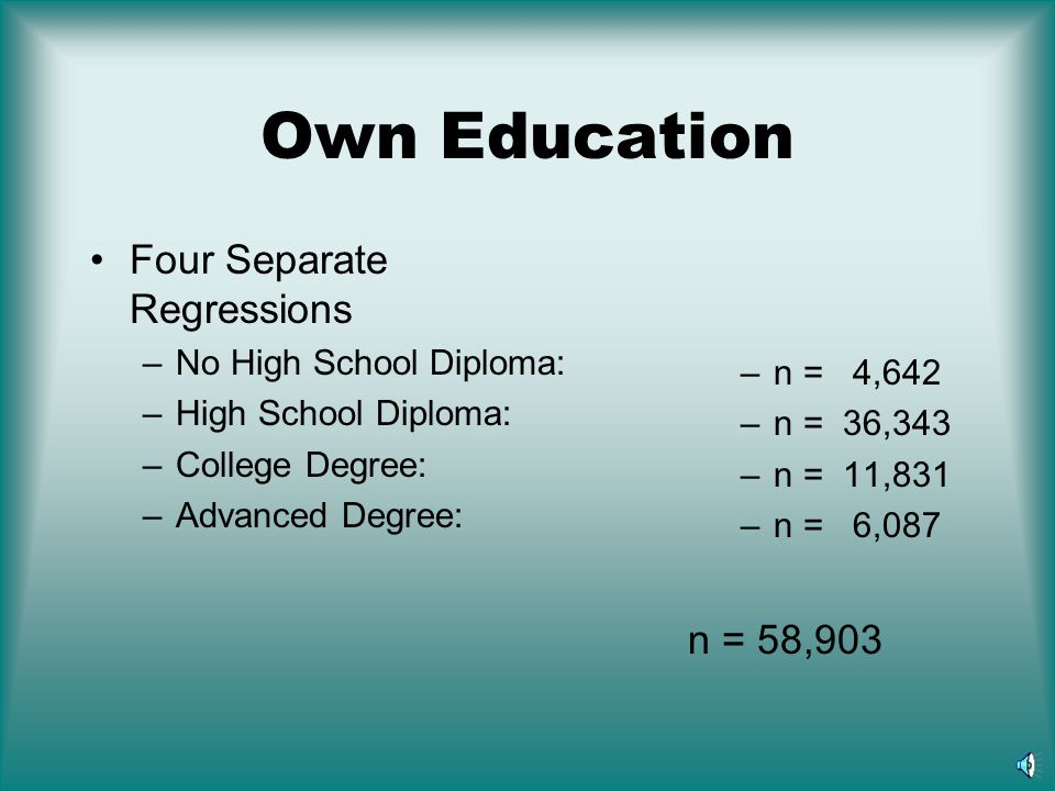 Own Education Four Separate Regressions –No High School Diploma: –High School Diploma: –College Degree: –Advanced Degree: –n = 4,642 –n = 36,343 –n = 11,831 –n = 6,087 n = 58,903