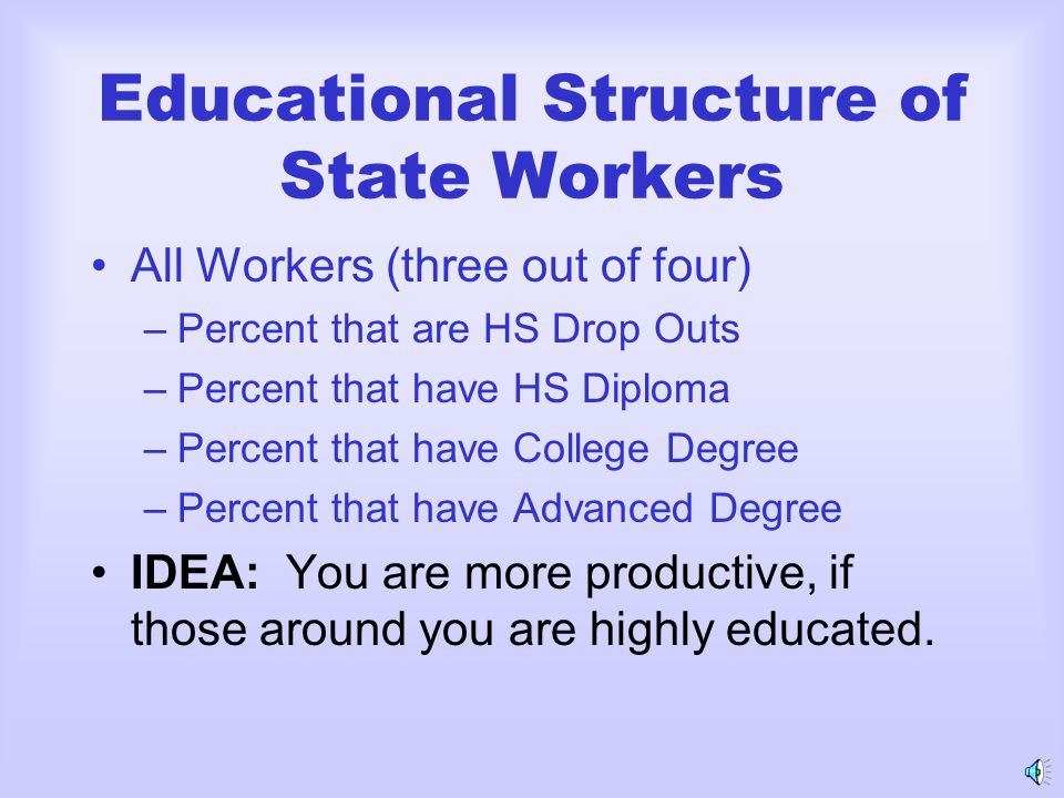 Educational Structure of State Workers All Workers (three out of four) –Percent that are HS Drop Outs –Percent that have HS Diploma –Percent that have College Degree –Percent that have Advanced Degree IDEA: You are more productive, if those around you are highly educated.