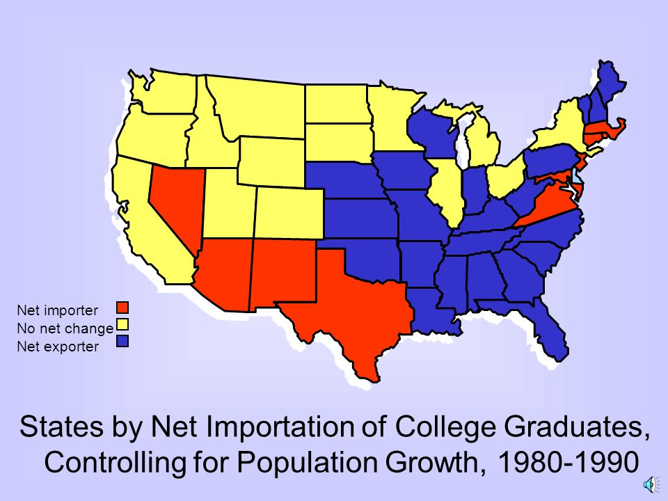 States by Net Importation of College Graduates, Controlling for Population Growth, 1980-1990 Net importer No net change Net exporter