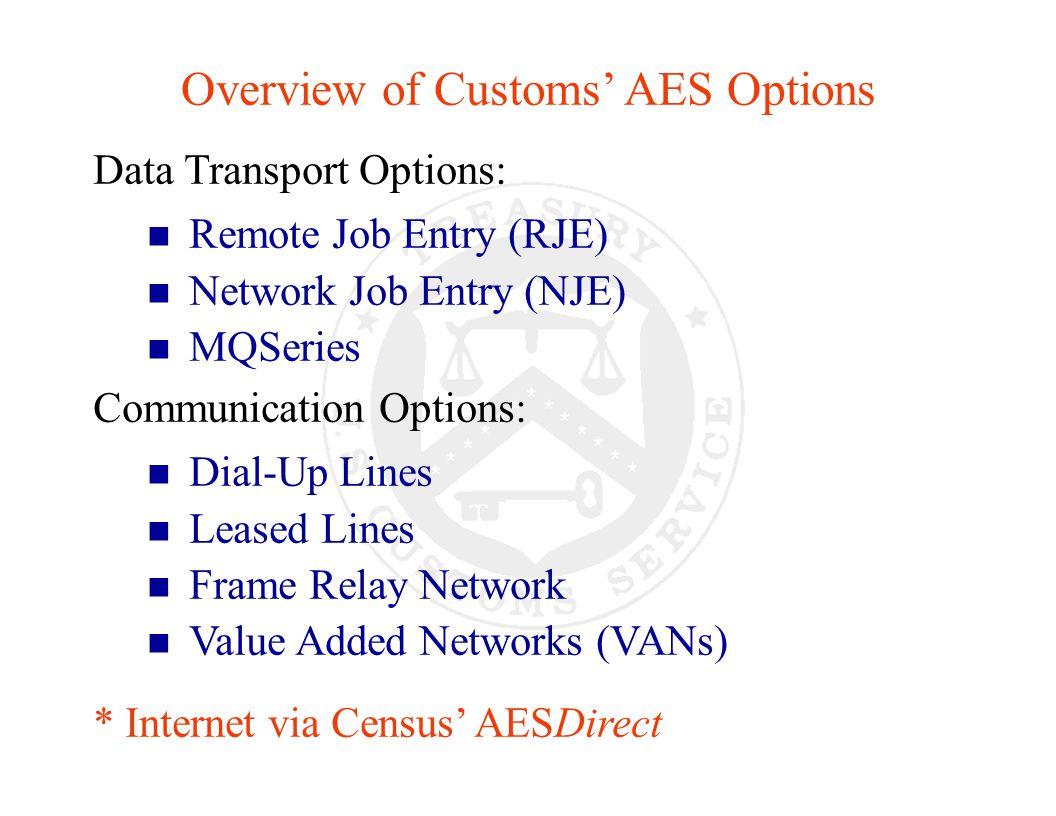U.S. Customs AES Communication Options Questions ? Comments ?