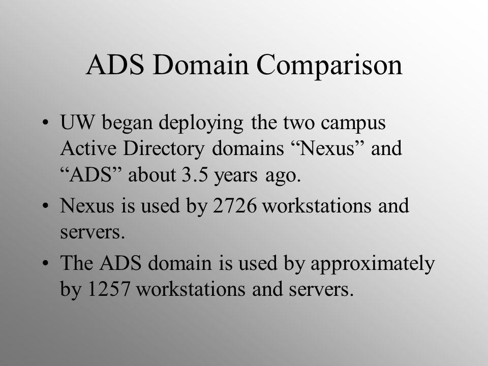 ADS Domain Comparison UW began deploying the two campus Active Directory domains Nexus and ADS about 3.5 years ago.