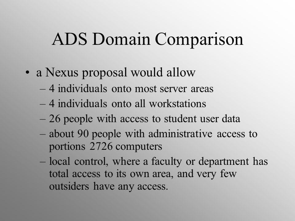 ADS Domain Comparison a Nexus proposal would allow –4 individuals onto most server areas –4 individuals onto all workstations –26 people with access to student user data –about 90 people with administrative access to portions 2726 computers –local control, where a faculty or department has total access to its own area, and very few outsiders have any access.