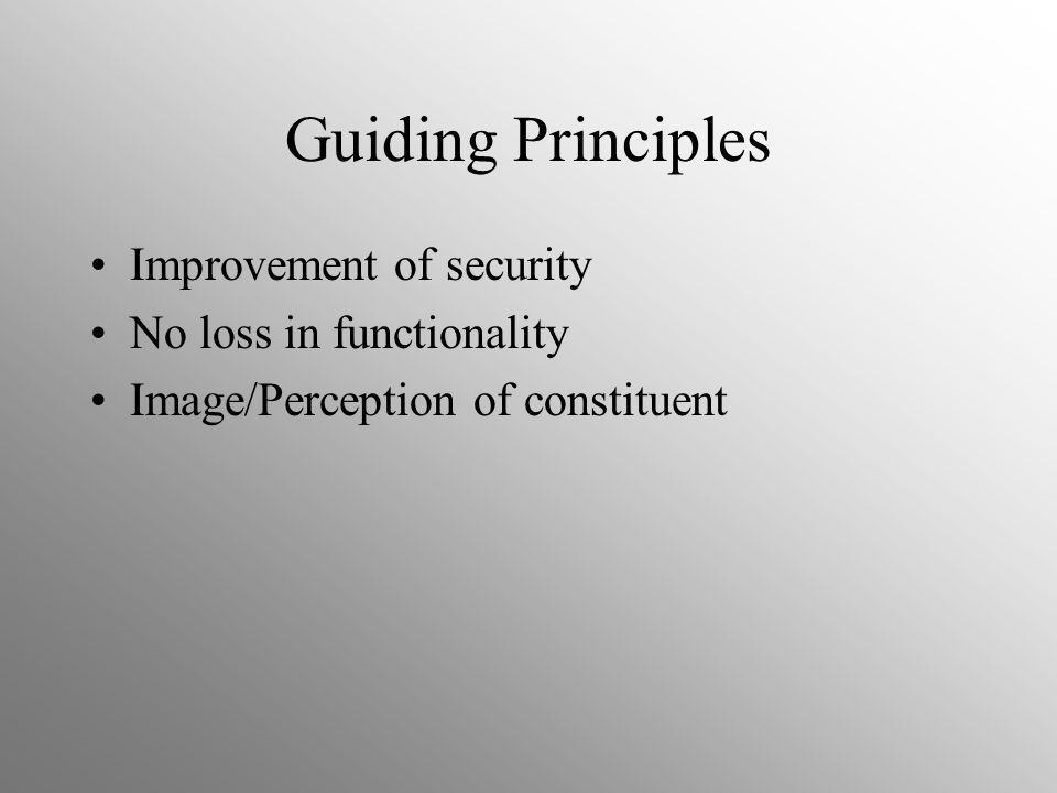 Guiding Principles Improvement of security No loss in functionality Image/Perception of constituent