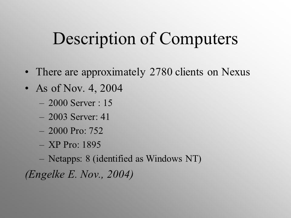 Security Proposal Possible due to: –Local Flexibility of NEXUS.