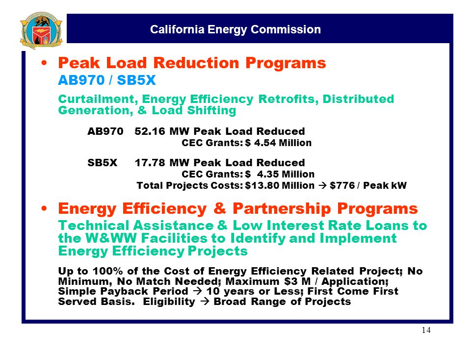 California Energy Commission 14 Peak Load Reduction Programs AB970 / SB5X Curtailment, Energy Efficiency Retrofits, Distributed Generation, & Load Shifting AB97052.16 MW Peak Load Reduced CEC Grants: $ 4.54 Million SB5X17.78 MW Peak Load Reduced CEC Grants: $ 4.35 Million Total Projects Costs: $13.80 Million  $776 / Peak kW Energy Efficiency & Partnership Programs Technical Assistance & Low Interest Rate Loans to the W&WW Facilities to Identify and Implement Energy Efficiency Projects Up to 100% of the Cost of Energy Efficiency Related Project; No Minimum, No Match Needed; Maximum $3 M / Application; Simple Payback Period  10 years or Less; First Come First Served Basis.