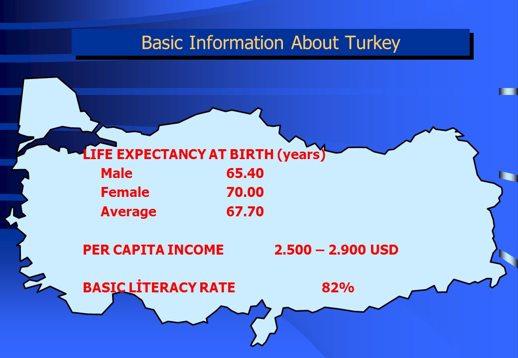 TURKEY TURKEY a country of intermediate endemicity for HB infections:  5% HBsAg positive  25-30% Anti-HBs positive  Seroconversion in 1/3 of a 63 million population, and 3-3.5 million carriers!