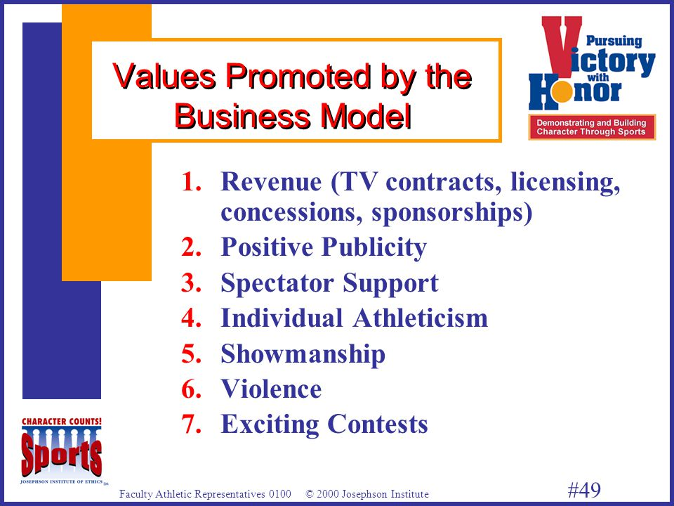 Faculty Athletic Representatives 0100 © 2000 Josephson Institute #49 Values Promoted by the Business Model 1.Revenue (TV contracts, licensing, concessions, sponsorships) 2.Positive Publicity 3.Spectator Support 4.Individual Athleticism 5.Showmanship 6.Violence 7.Exciting Contests