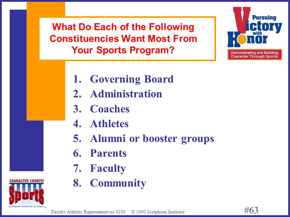 Faculty Athletic Representatives 0100 © 2000 Josephson Institute #63 What Do Each of the Following Constituencies Want Most From Your Sports Program.