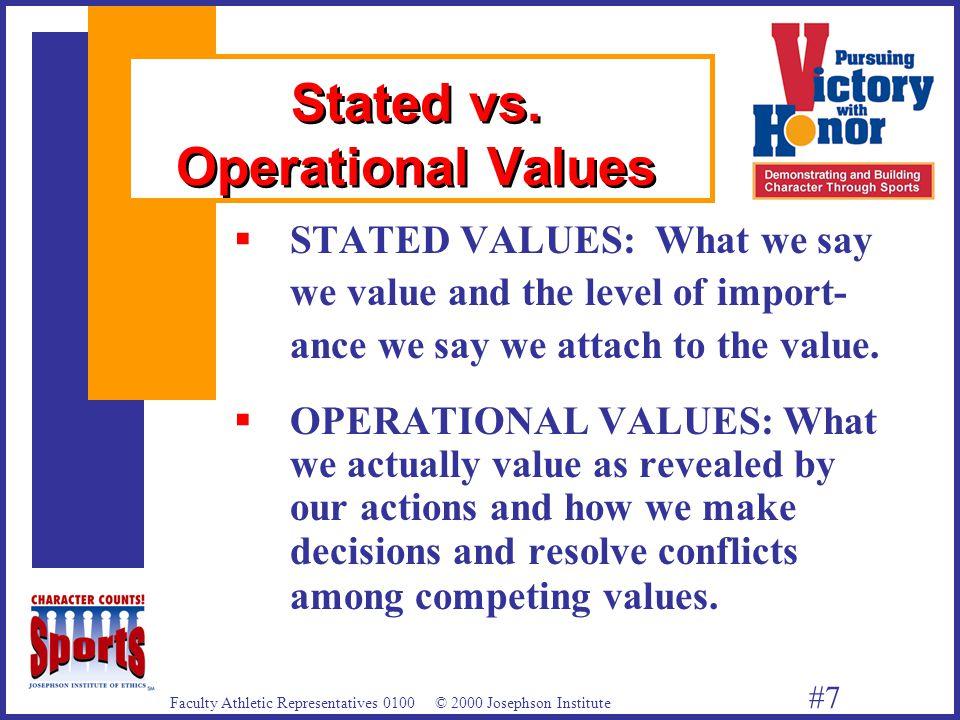 Faculty Athletic Representatives 0100 © 2000 Josephson Institute #7 Stated vs.