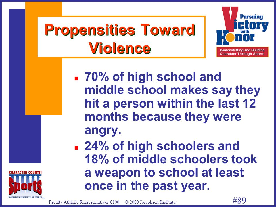 Faculty Athletic Representatives 0100 © 2000 Josephson Institute #89 Propensities Toward Violence 70% of high school and middle school makes say they hit a person within the last 12 months because they were angry.