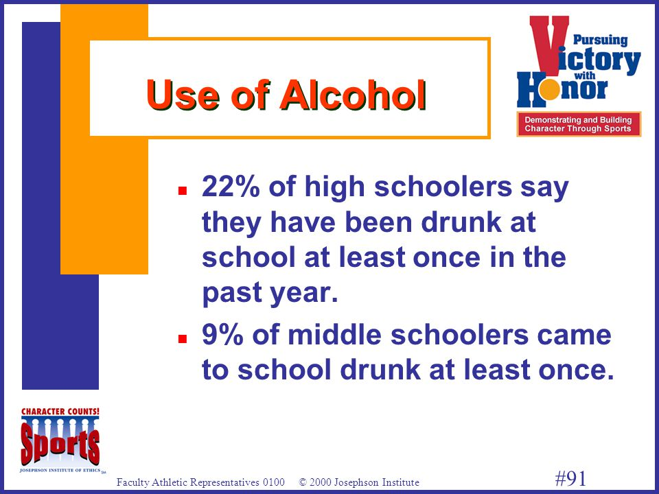 Faculty Athletic Representatives 0100 © 2000 Josephson Institute #91 Use of Alcohol 22% of high schoolers say they have been drunk at school at least once in the past year.
