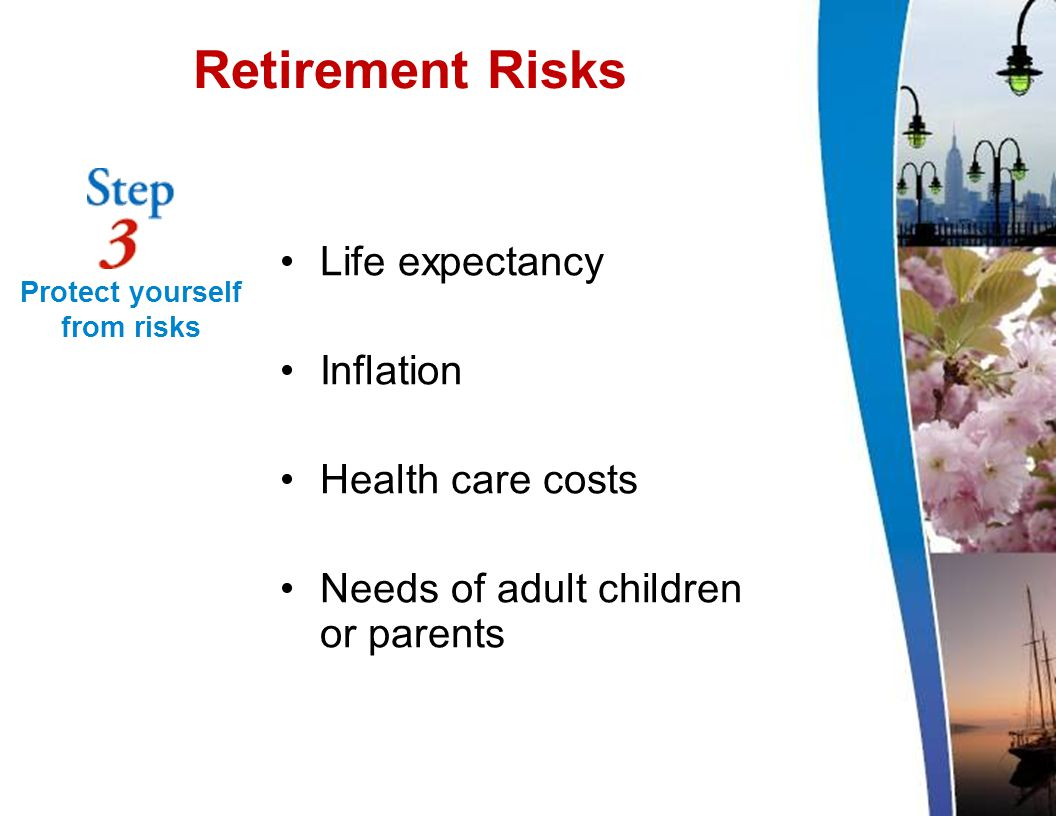 Retirement Risks Life expectancy Inflation Health care costs Needs of adult children or parents Protect yourself from risks