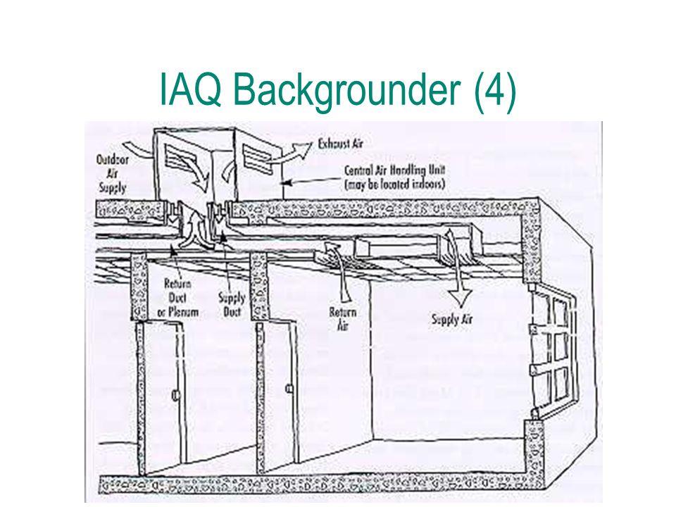 IAQ Backgrounder (4)