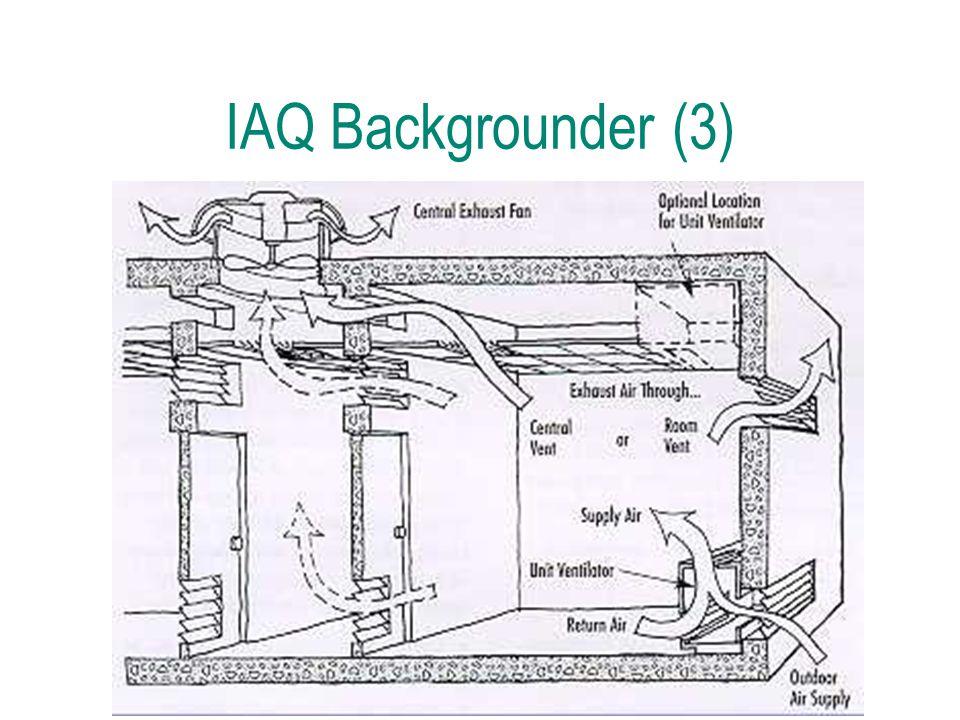 IAQ Backgrounder (3)