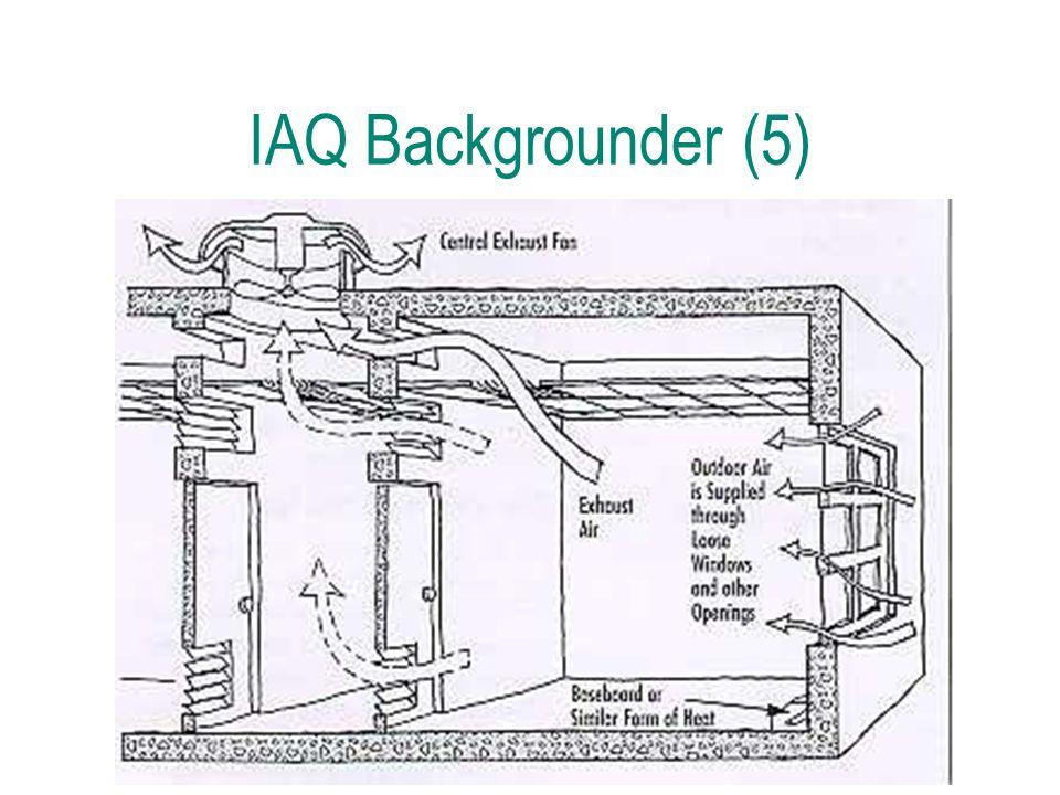 IAQ Backgrounder (5)