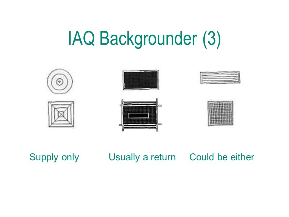 IAQ Backgrounder (3) Supply only Usually a return Could be either