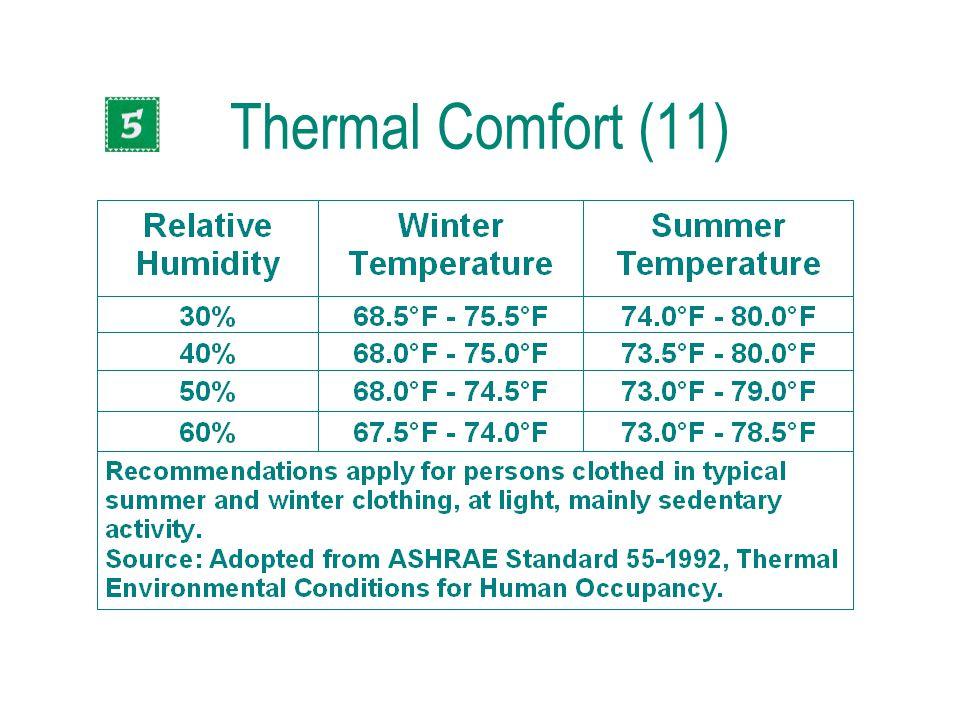Thermal Comfort (11)