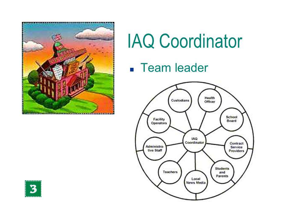IAQ Coordinator n Team leader