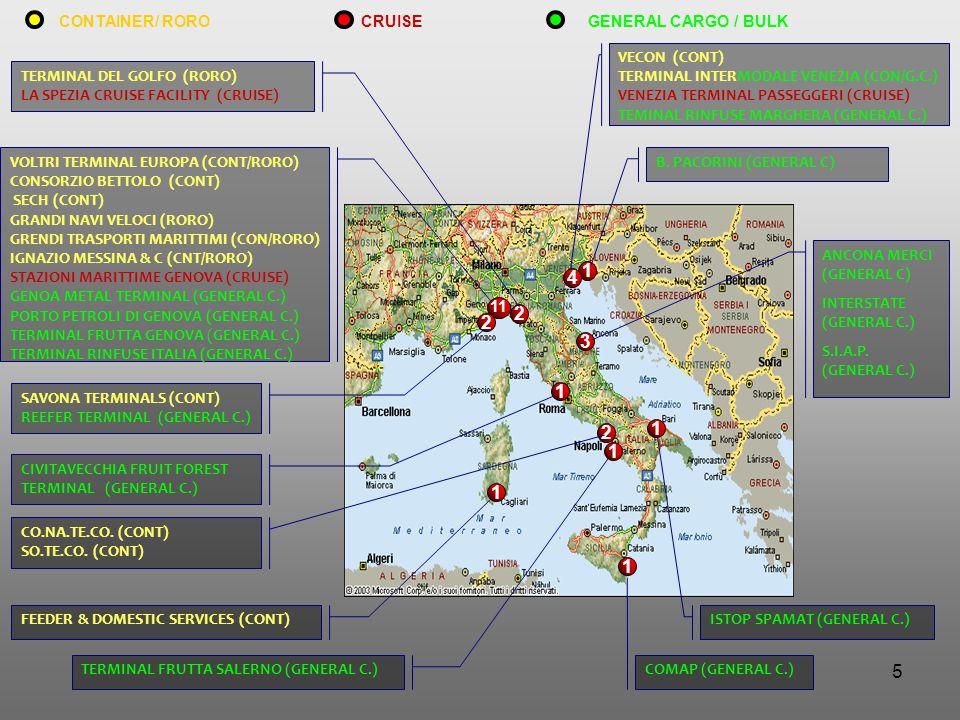5 11 3 1 1 1 1 2 2 1 2 1 4 SAVONA TERMINALS (CONT) REEFER TERMINAL (GENERAL C.) VOLTRI TERMINAL EUROPA (CONT/RORO) CONSORZIO BETTOLO (CONT) SECH (CONT) GRANDI NAVI VELOCI (RORO) GRENDI TRASPORTI MARITTIMI (CON/RORO) IGNAZIO MESSINA & C (CNT/RORO) STAZIONI MARITTIME GENOVA (CRUISE) GENOA METAL TERMINAL (GENERAL C.) PORTO PETROLI DI GENOVA (GENERAL C.) TERMINAL FRUTTA GENOVA (GENERAL C.) TERMINAL RINFUSE ITALIA (GENERAL C.) TERMINAL DEL GOLFO (RORO) LA SPEZIA CRUISE FACILITY (CRUISE) FEEDER & DOMESTIC SERVICES (CONT) VECON (CONT) TERMINAL INTERMODALE VENEZIA (CON/G.C.) VENEZIA TERMINAL PASSEGGERI (CRUISE) TEMINAL RINFUSE MARGHERA (GENERAL C.) B.
