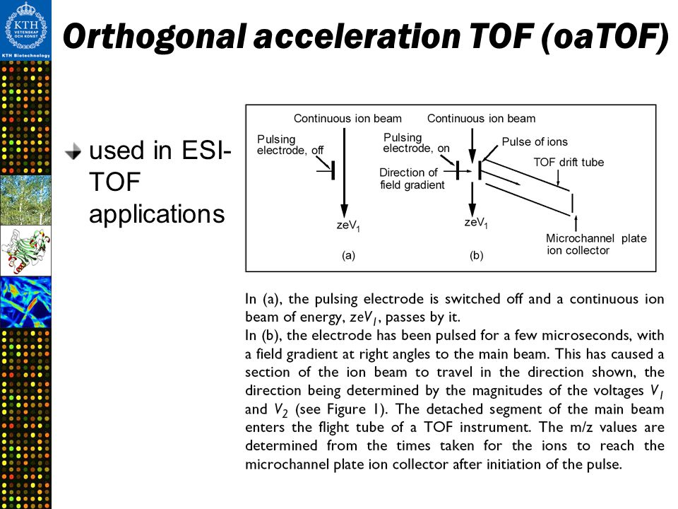 Orthogonal acceleration TOF (oaTOF) used in ESI- TOF applications