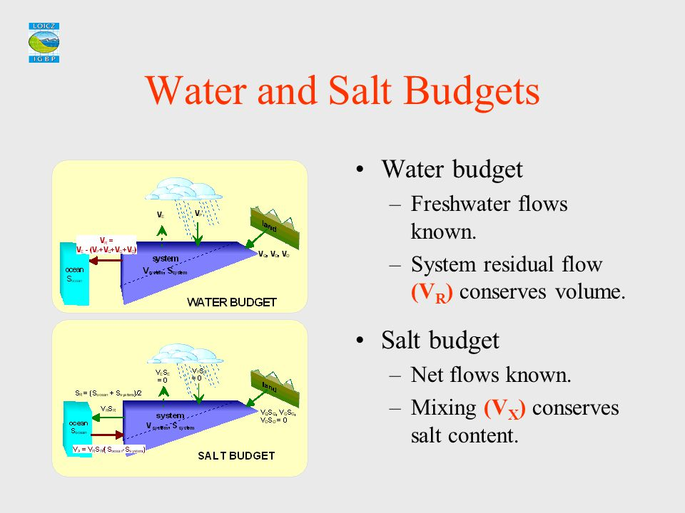 Water and Salt Budgets Salt budget –Net flows known. –Mixing (V X ) conserves salt content. Water budget –Freshwater flows known. –System residual flo