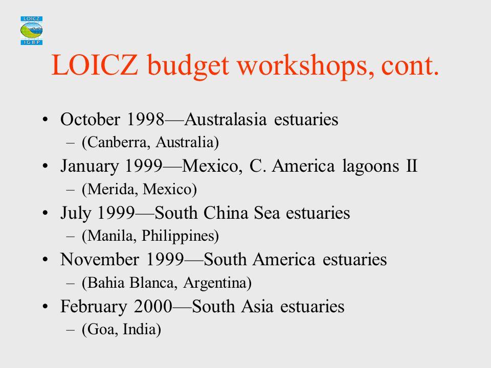 LOICZ budget workshops, cont. October 1998—Australasia estuaries –(Canberra, Australia) January 1999—Mexico, C. America lagoons II –(Merida, Mexico) J