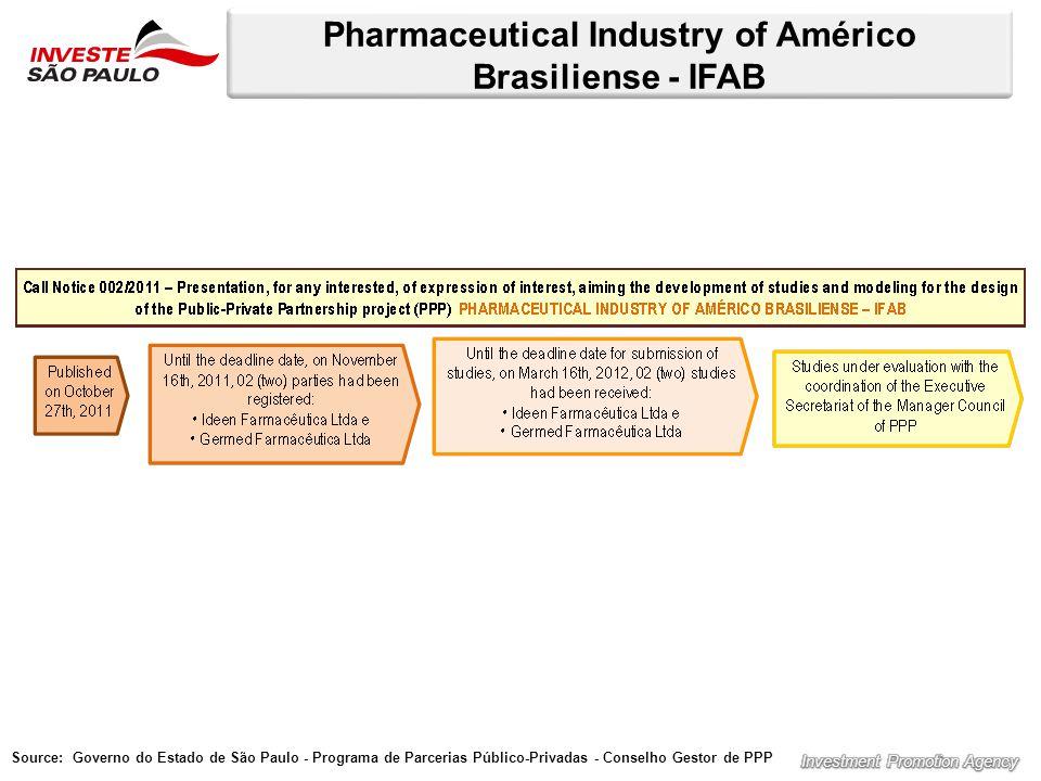 Pharmaceutical Industry of Américo Brasiliense - IFAB Source: Governo do Estado de São Paulo - Programa de Parcerias Público-Privadas - Conselho Gestor de PPP