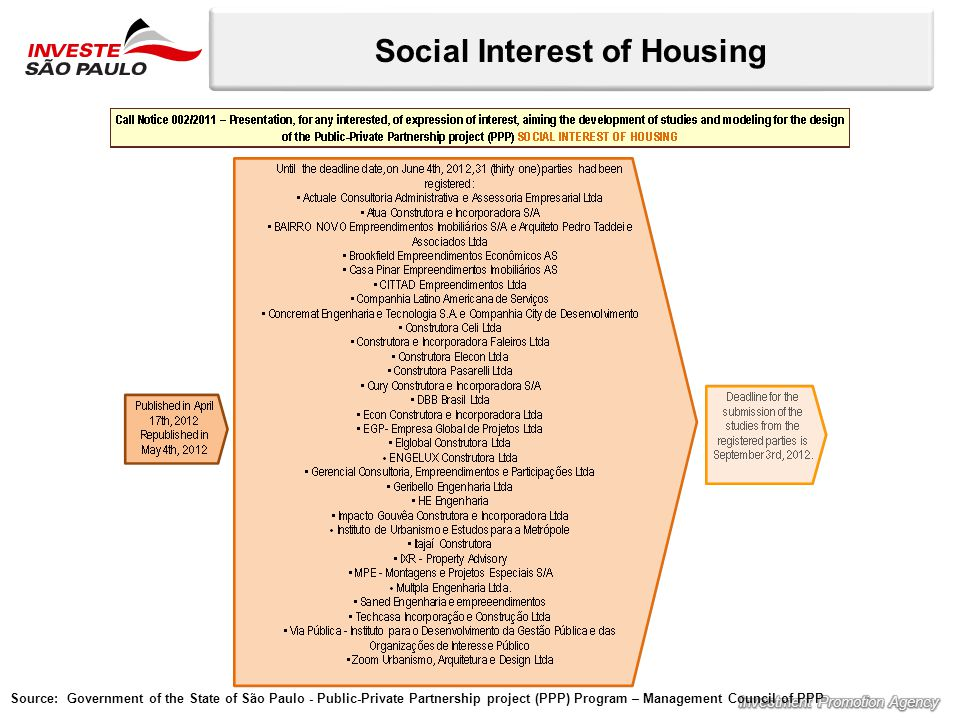 Social Interest of Housing Source: Government of the State of São Paulo - Public-Private Partnership project (PPP) Program – Management Council of PPP