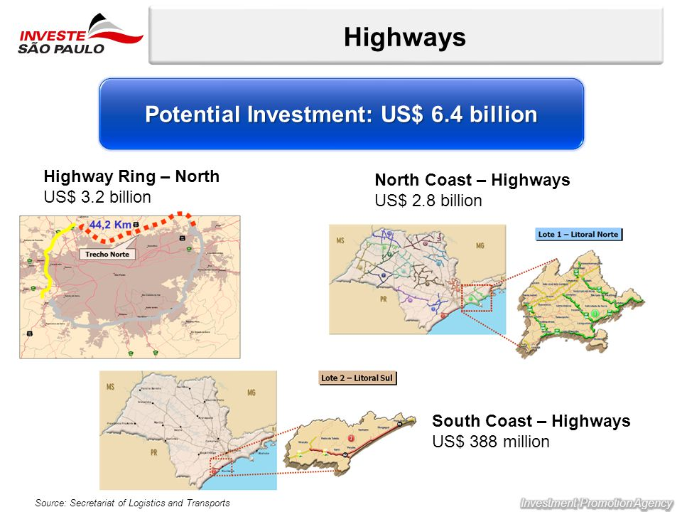 Highways Highway Ring – North US$ 3.2 billion North Coast – Highways US$ 2.8 billion South Coast – Highways US$ 388 million Source: Secretariat of Logistics and Transports Potential Investment: US$ 6.4 billion