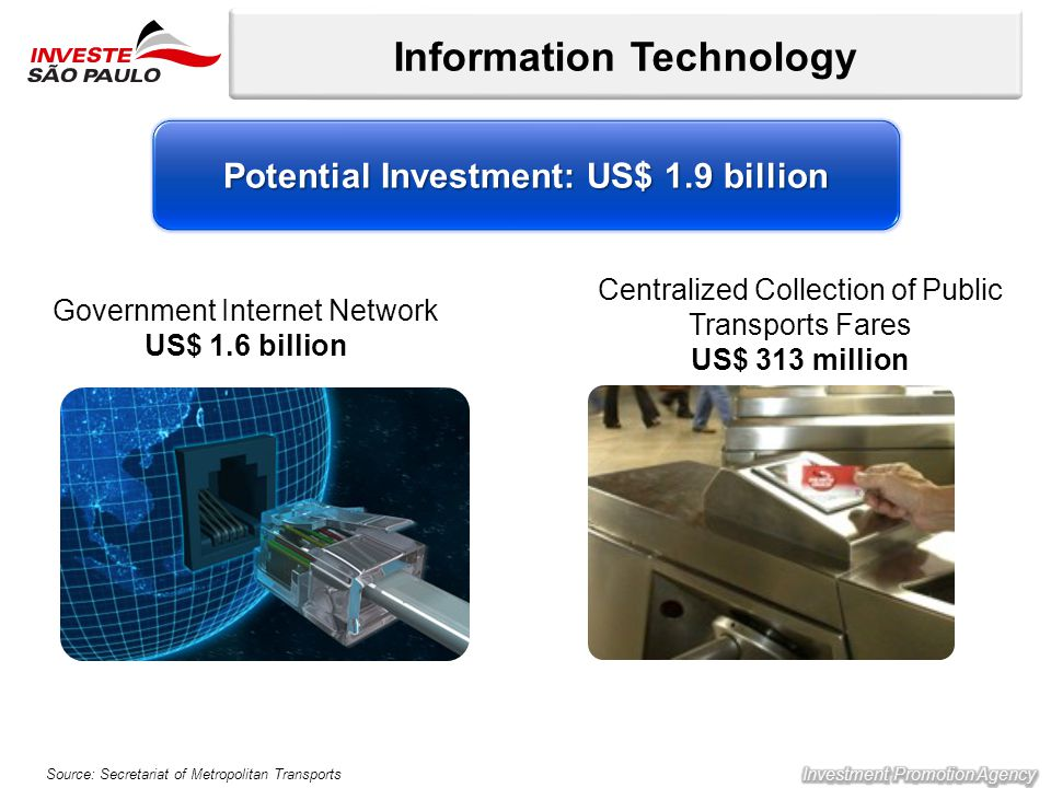 Information Technology Government Internet Network US$ 1.6 billion Centralized Collection of Public Transports Fares US$ 313 million Source: Secretariat of Metropolitan Transports Potential Investment: US$ 1.9 billion