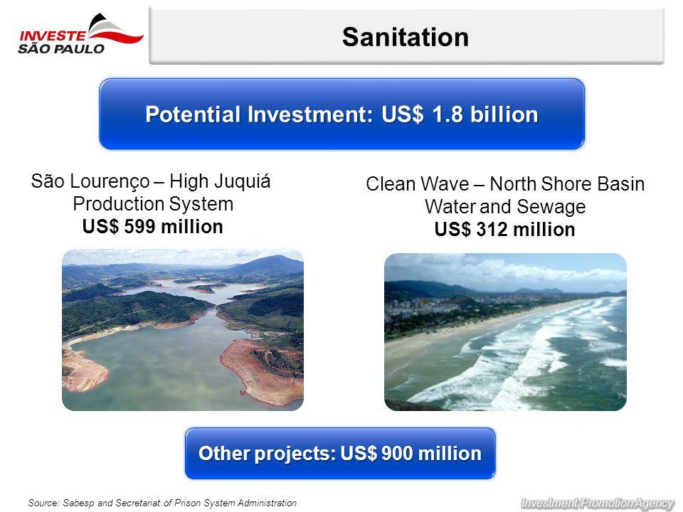 Sanitation São Lourenço – High Juquiá Production System US$ 599 million Clean Wave – North Shore Basin Water and Sewage US$ 312 million Source: Sabesp and Secretariat of Prison System Administration Other projects: US$ 900 million Potential Investment: US$ 1.8 billion