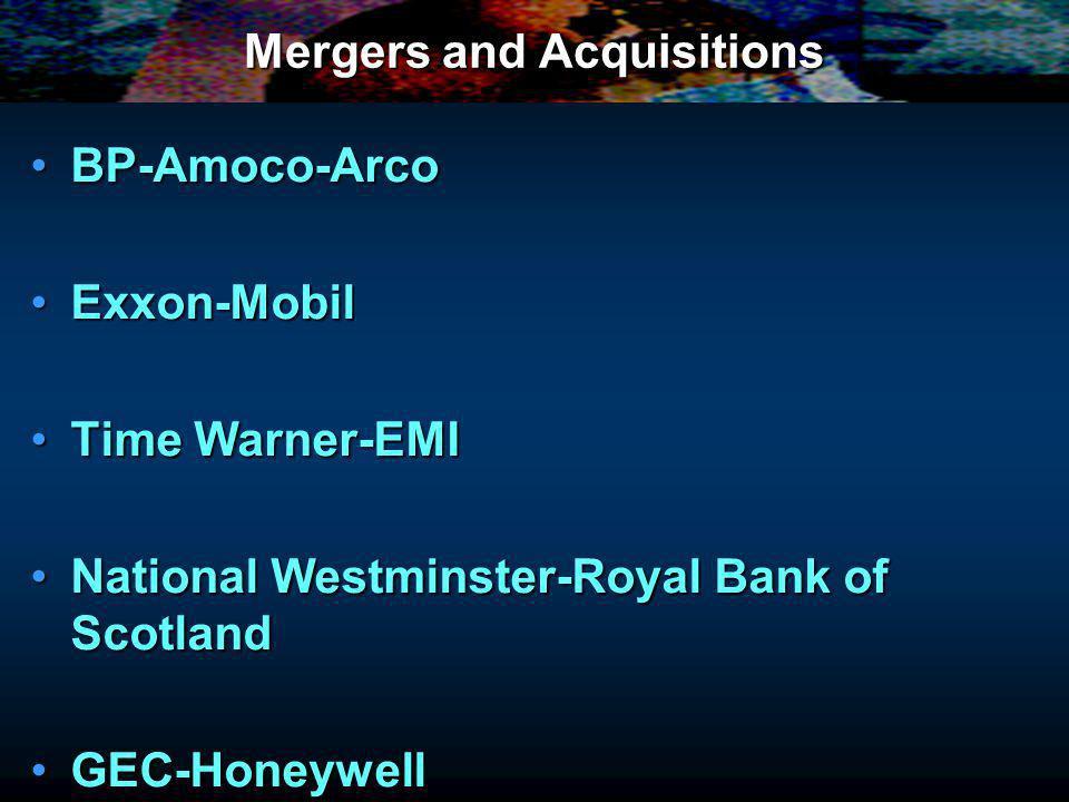 Mergers and Acquisitions BP-Amoco-ArcoBP-Amoco-Arco Exxon-MobilExxon-Mobil Time Warner-EMITime Warner-EMI National Westminster-Royal Bank of ScotlandNational Westminster-Royal Bank of Scotland GEC-HoneywellGEC-Honeywell